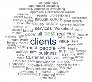 Cushman & Wakefield Word Cloud