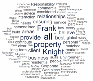 Knight Frank Word Cloud