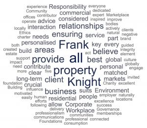 Knight Frank Word Cloud