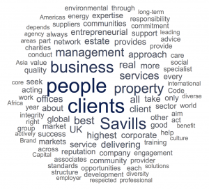 Savills Word Cloud