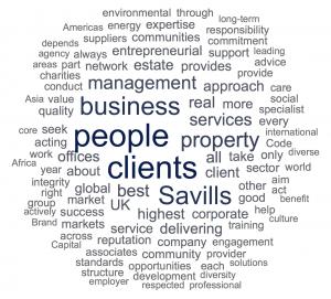 Savills Word Cloud
